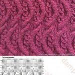 Die 178 besten Bilder von Aran Strickmuster | Aran knitting patterns