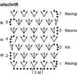 Poncho Häkelschrift
