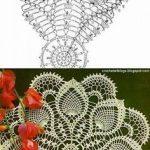 Pin von Olga Art-designer auf Knitting hook needles. Ideas, charts