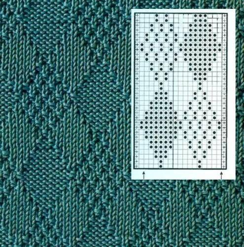 Вязание Мужчинам – #strickmusterfüranfänger #Вязание #М…