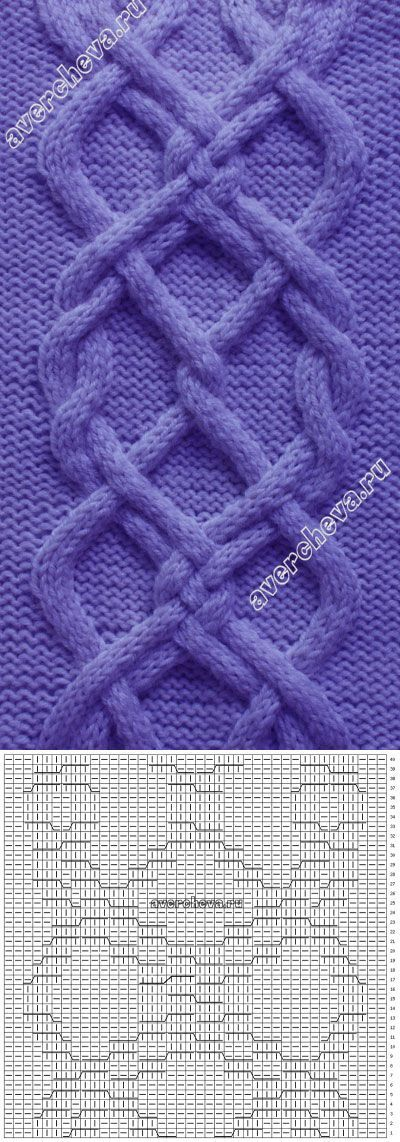 64+ Trendy crochet scarf cable yarns