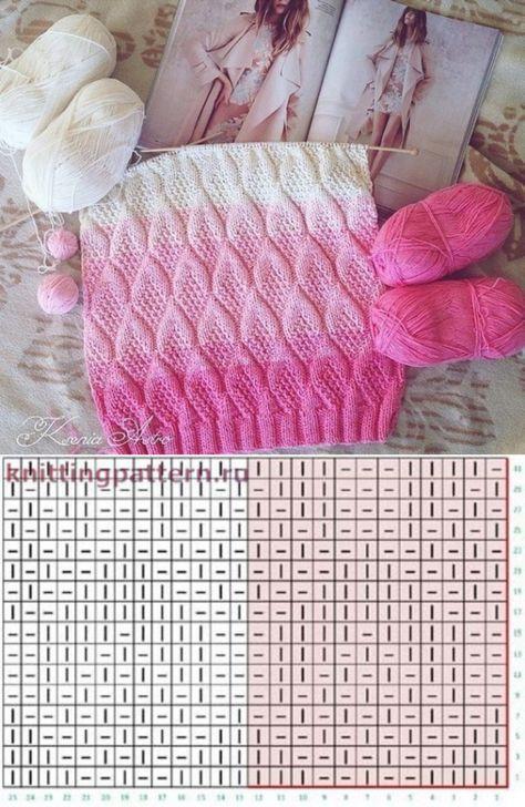 "Beiträge zum Thema ""Imitat Zöpfe, #beitrage #imitat #knittingmodelideas #thema…"