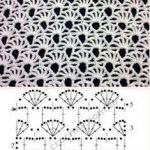 CÓMO TEJER A CROCHET VESTIDO PARA BEBE EN PUNTADA ABANICO PASO A PASO - Begginer Crochet