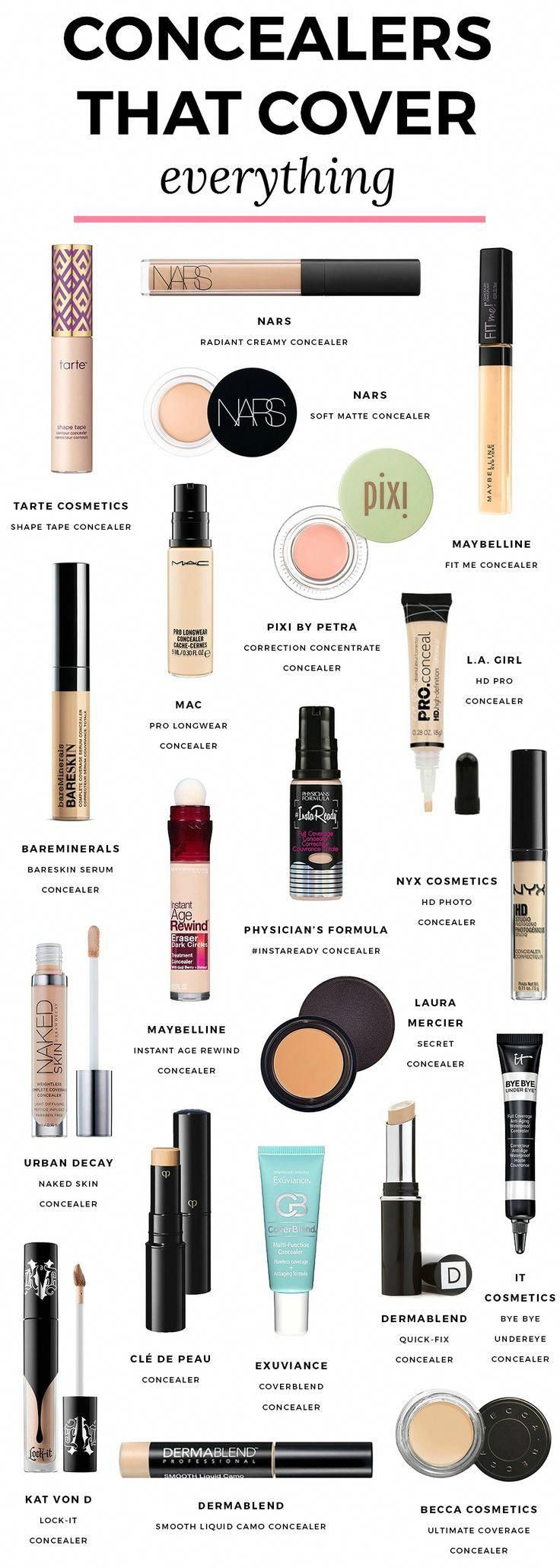 Concealers that cover EVERYTHING. | The best concealers for under eye circles an…