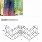 Crochet Ripple Stitch Patterns - #Crochet #model #Patterns #Ripple #Stitch
