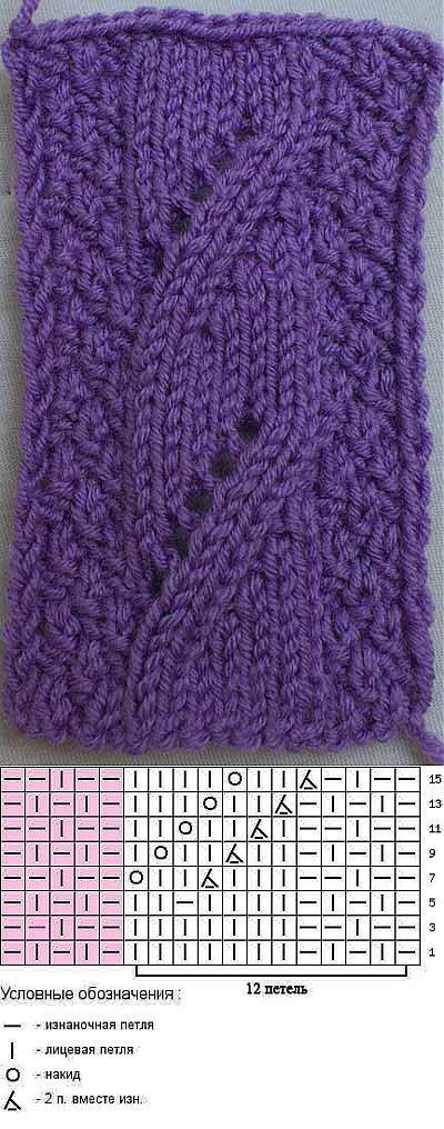 Falscher Zopf #strickmuster #falscherzopfstricken #zopfmuster #knittingstitches