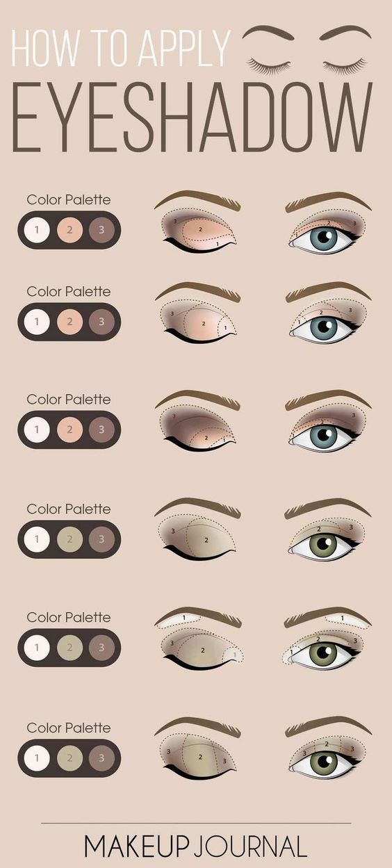 How to achieve and easy neutral bronze smokey eye for that perfect makeup look c…