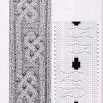 Kilea99: Muster  #kilea99 #knittingmodelideas #muster