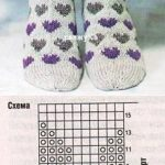 Knitted socks with a pattern of the heart, because ... - #HEART #Knitted #PATTER...