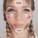 Make-up voor beginners met producten en stapsgewijze zelfstudielijsten die het koop- en aanvr...