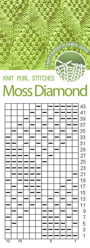 Moss Diamond and Lozenge