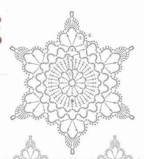 Schneeflocke #crochetelements Schneeflocke