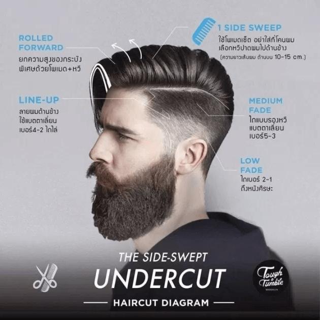 Schön Männer Frisuren Zum Nachmachen