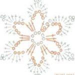 Schöne Schneeflocke häkeln Muster  #amigurumi #knitting #crochet #bordado #lov...