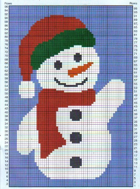 free christmas eve afghan knitting patterns | Snowman ...